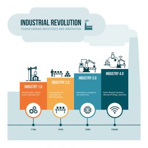 industria 4.0 rivoluzione industriale