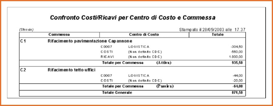 King Commesse Cantieri Stampa Confronto Costi/Ricavi per Commessa