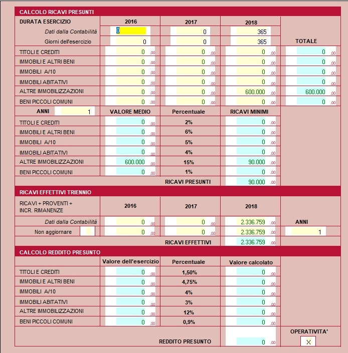 King Cespiti: inserimento dati cespiti nel modello dichiarazione dei redditi