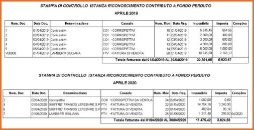 Software Datalog per la compilazione della domanda del contributo a fondo perduto: stampe di controllo fatturato