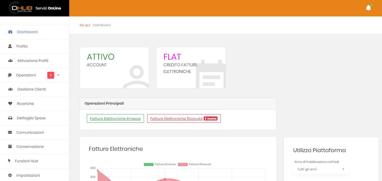 Datalog Hub home